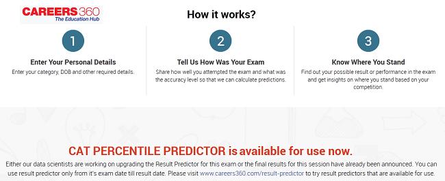 Careers360 CAT Percentile Predictor