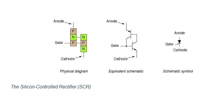 Radio Theory and design: The worlds simplest oscillator.
