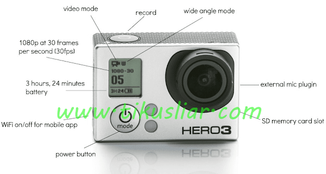 Tombol Wi fi Kamera Go Pro