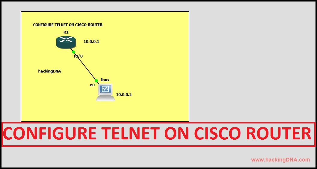 how to telnet into a router