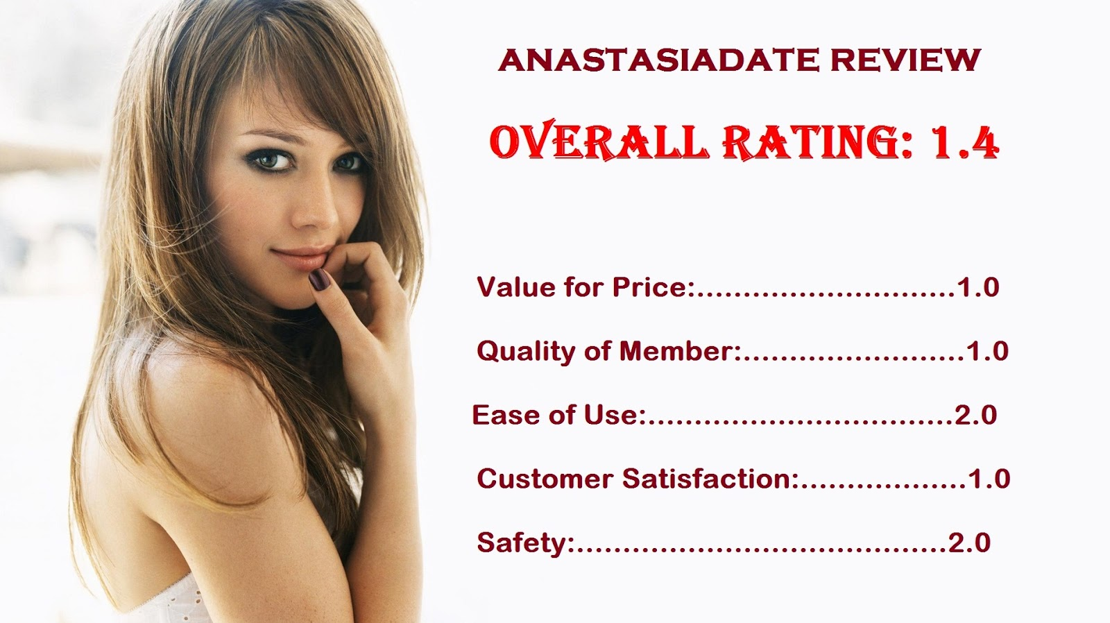 What is anastasiadate com