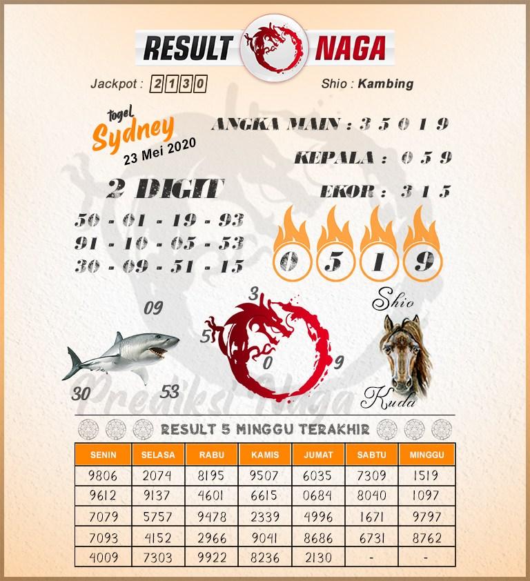 Result Naga Togel Sydney