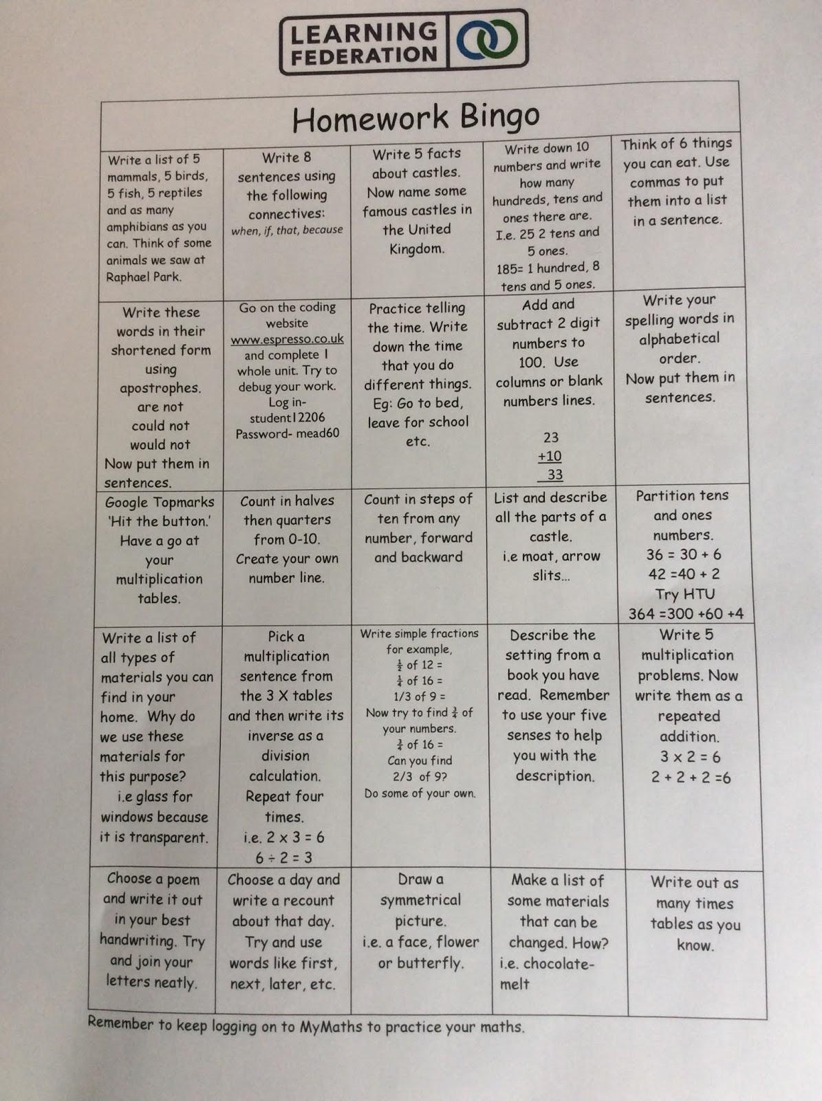 a scholarship essay sample be formatting