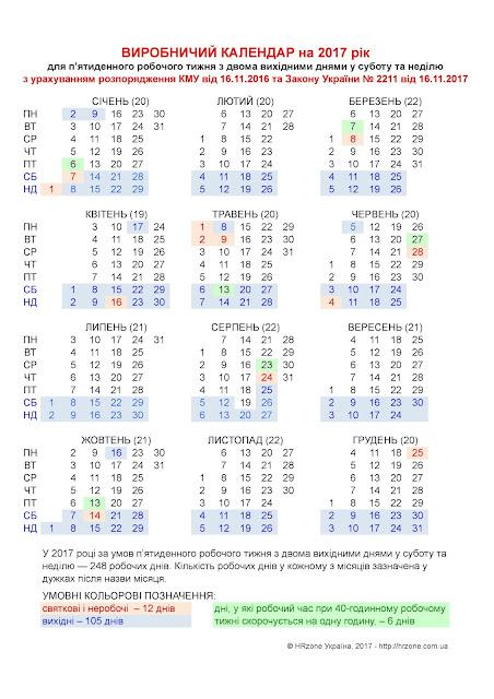 ВИРОБНИЧИЙ КАЛЕНДАР на 2017 рік для п'ятиденного робочого тижня з двома вихідними днями у суботу та неділю (з урахуванням розпорядження КМУ від 16.11.2016 та Закону України № 2211 від 16.11.2017)