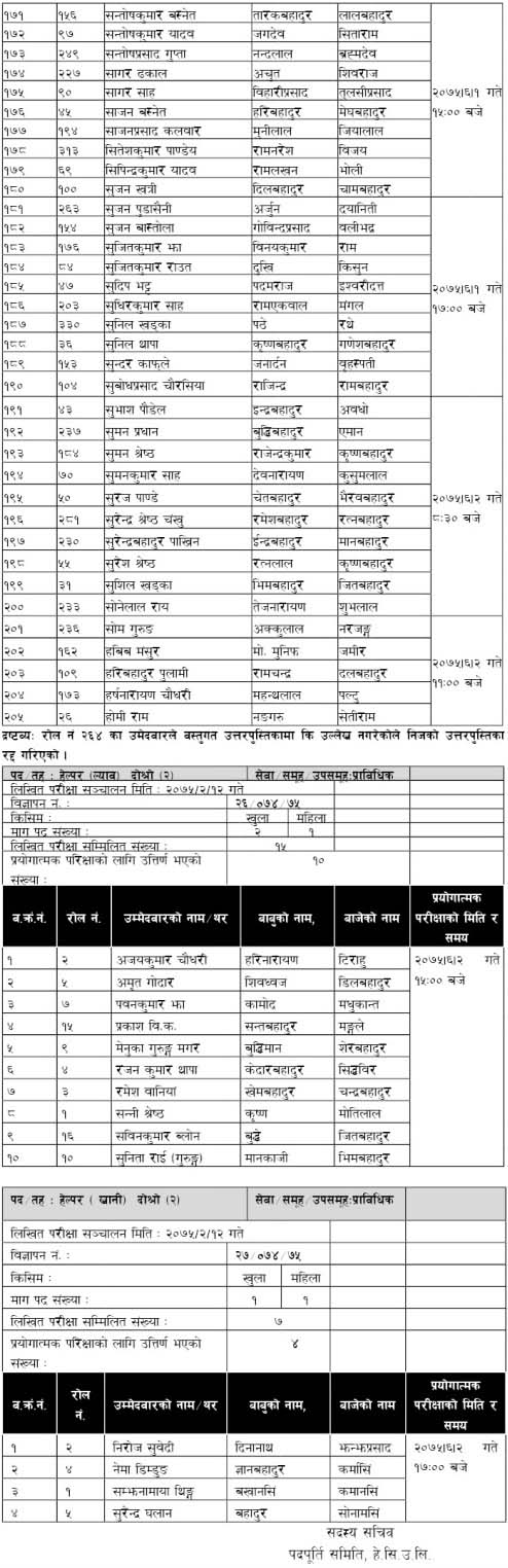Written Exam Result and Practical Exam Routine Hetauda Cement Industries