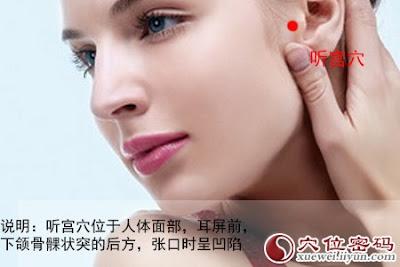 聽宮穴位 | 聽宮穴痛位置 - 穴道按摩經絡圖解 | Source:xueweitu.iiyun.com