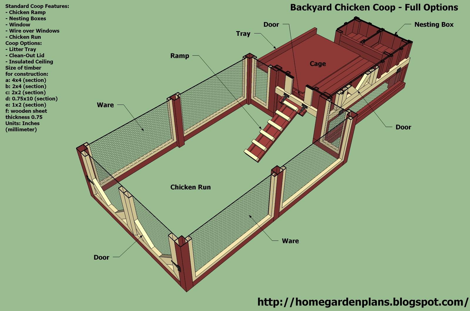 home garden plans: S101 - Chicken Coop Plans Construction ...