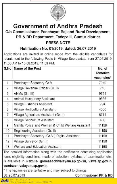 Grama Sachivalayam Jobs Notification 2019