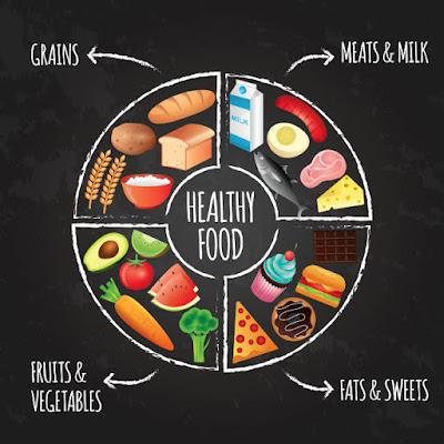5 Sumber Protein Terbaik Untuk Vegetarian