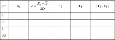 Uji t Perbedaan Rata‐rata Dua kelompok berpasangan (dependent) parametrik