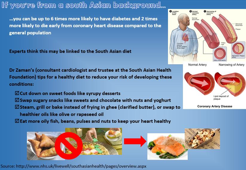 south asian diabetes diet
