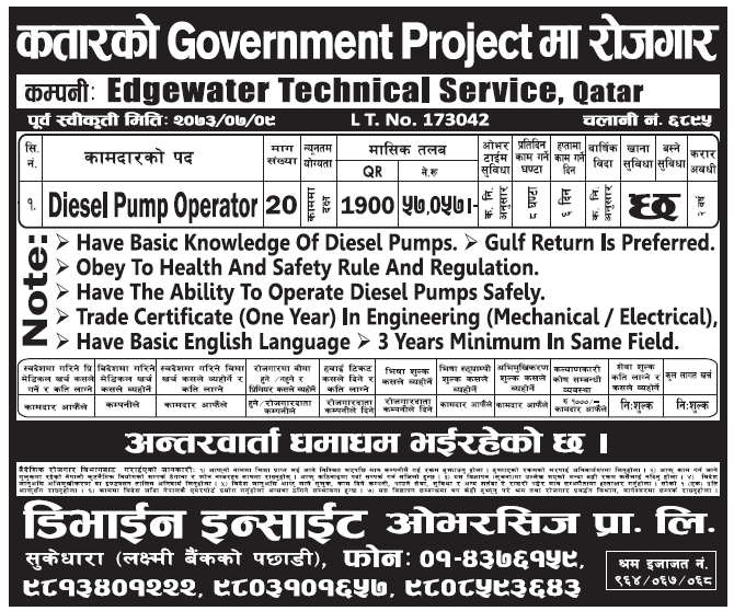 Jobs in Qatar for Nepali, Salary Rs 57,057