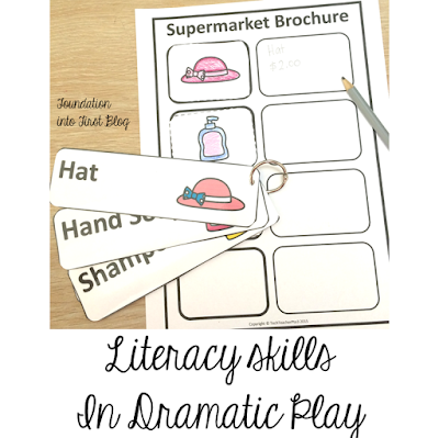 dramatic role play, numeracy, literacy, skills, curriculum, integrated units