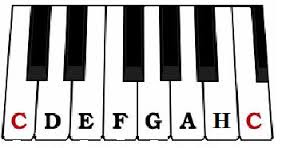 "<img alt=""Łatwe akordy"" src=""łatwe-akordy.jpg"" />"