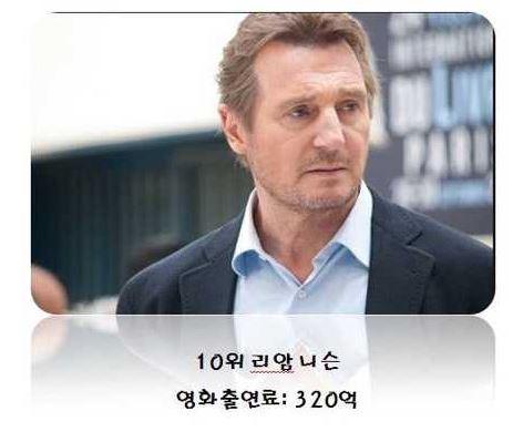 %25ED%2597%2590-2.JPG 헐리우드 배우 출연료 TOP 10 ㅎㄷㄷ...