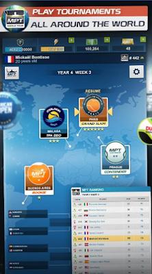 TOP SEED Tennis Manager Mod Apk