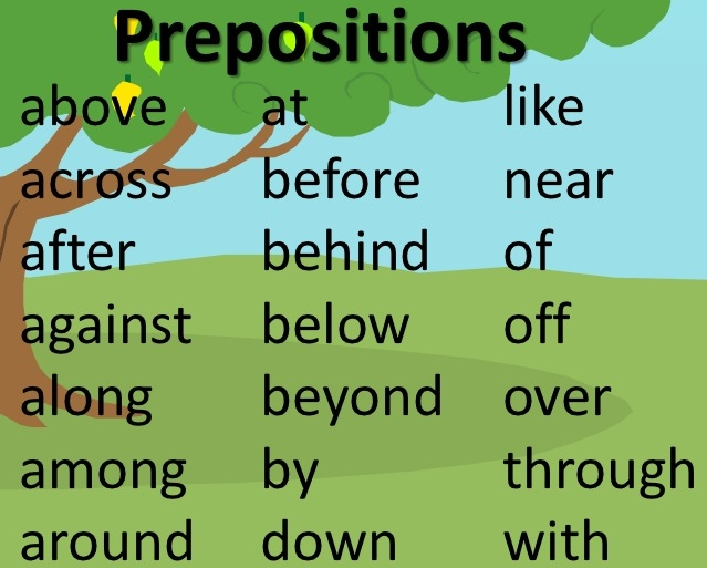 Lesson Plan of Position Words English Grade 3 Effective and - lesson plan words
