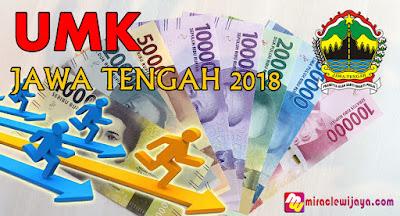 UMK Jawa Tengah 2018 Mulai Berlaku 1 Januari 2018