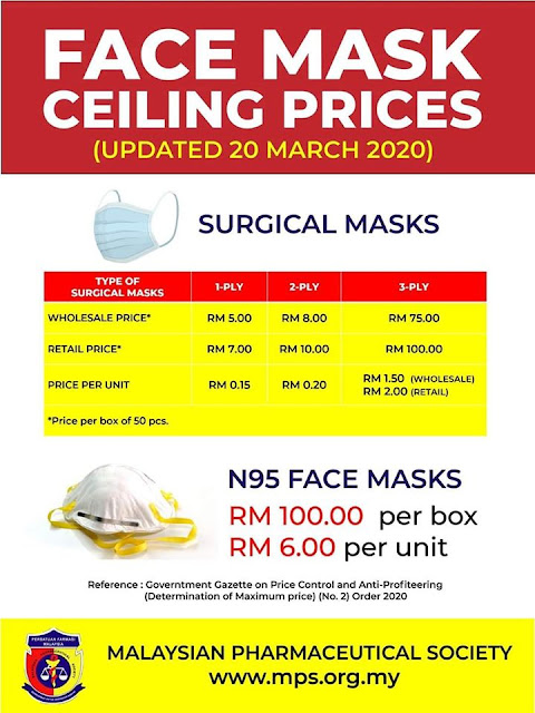Prices of Face Mask In Malaysia