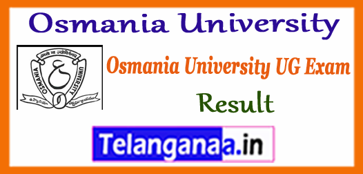 Osmania University BBA LLB Feb 2018-Revaluation Results
