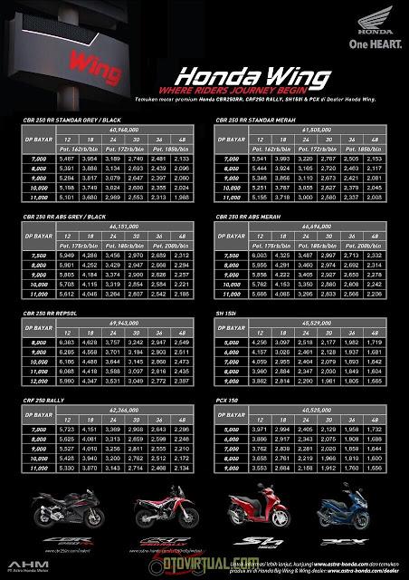 Daftar Harga Motor Premium Honda Batam