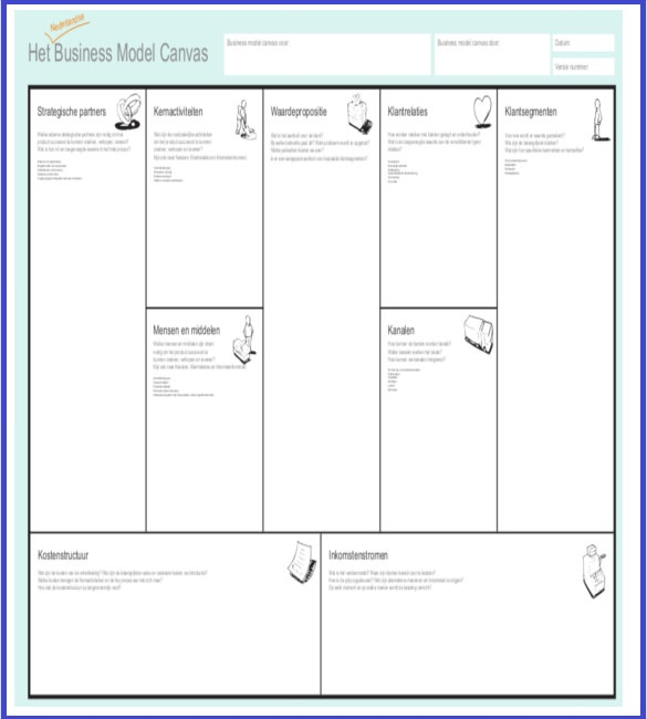 Business Model Canvas Template  Resume Business Template
