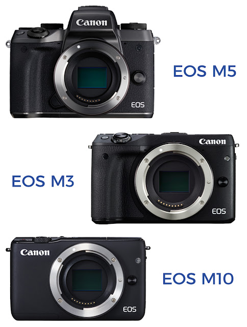 2016 old canon mirrorless camera range