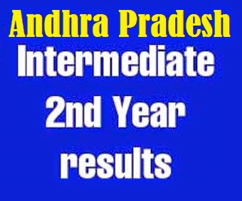 Manabadi AP Inter 2nd Year Results 2017