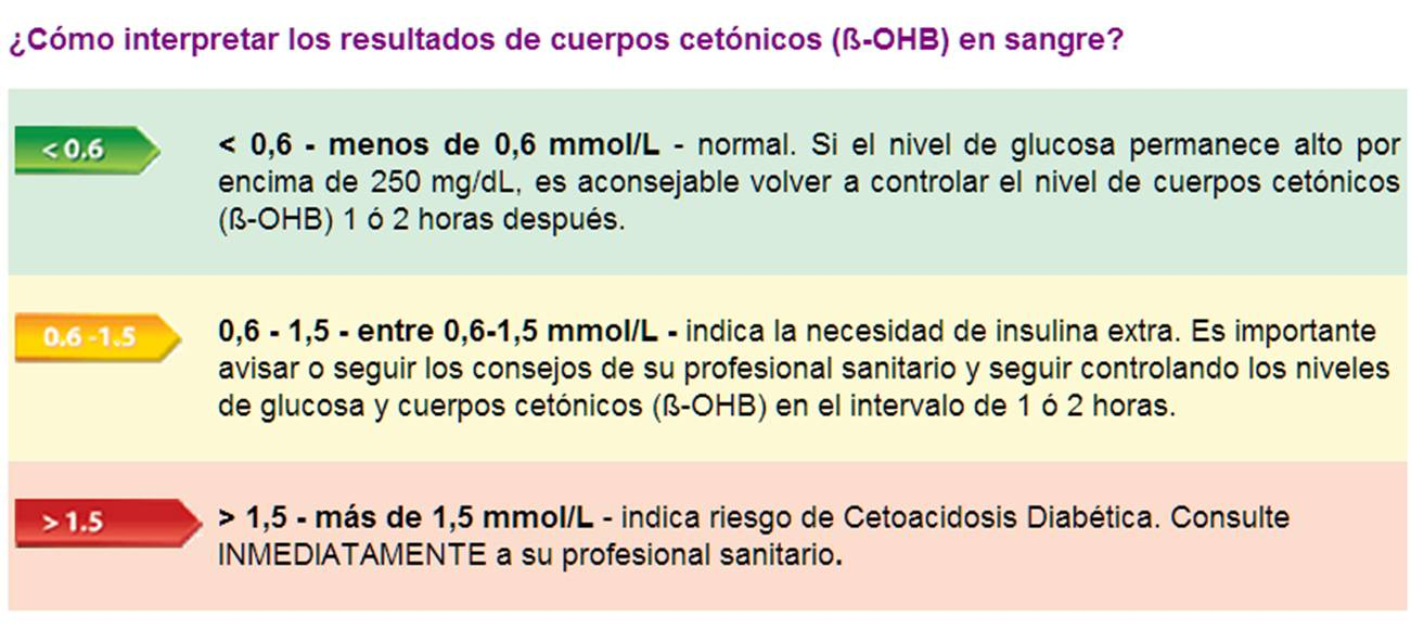 cetonas tipo 1 diabetes embarazo