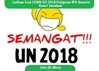Latihan Soal USBN SD 2018 Pelajaran IPA Beserta Kunci Jawaban