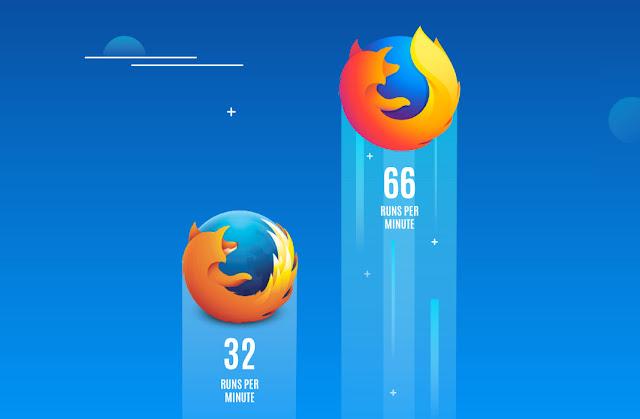 Descarga Nuevo Firefox Quantum más rápido que Google Chrome y consume muchos menos recursos. Full Actualizado.