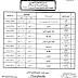 محافظة الجيزة – جدول امتحانات الصف الأول و الثانى الثانوى ترم أول2019