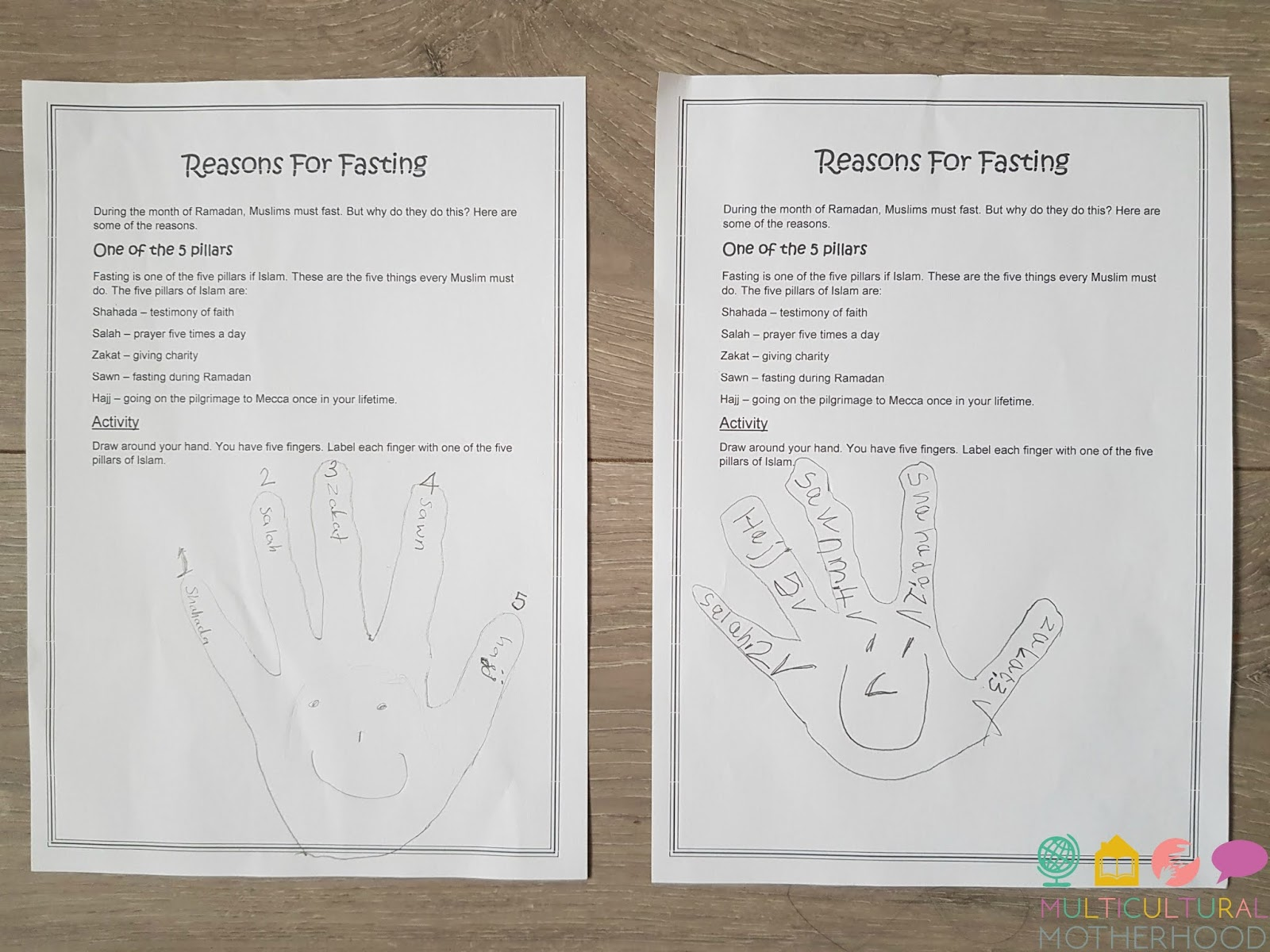 hight resolution of Reasons For Fasting in Ramadan - Activities For Kids + Free Printables!    Multicultural Motherhood