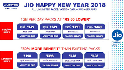 Reliance Jio Revises 4G Happy New Year 2018 Plans
