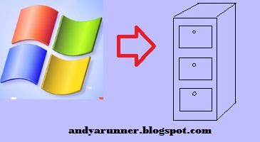 cara gampang Membuat Backup sistem Windows 7