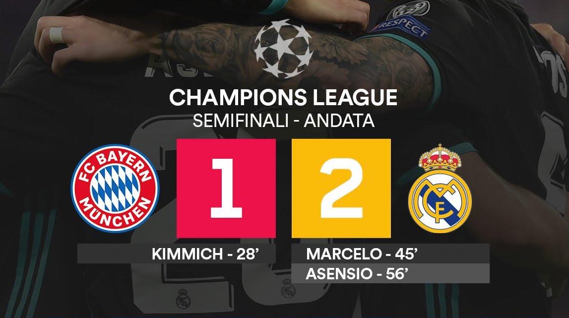 Bayern Monaco Real Madrid 1-2: due calci di rigore non concessi ai tedeschi
