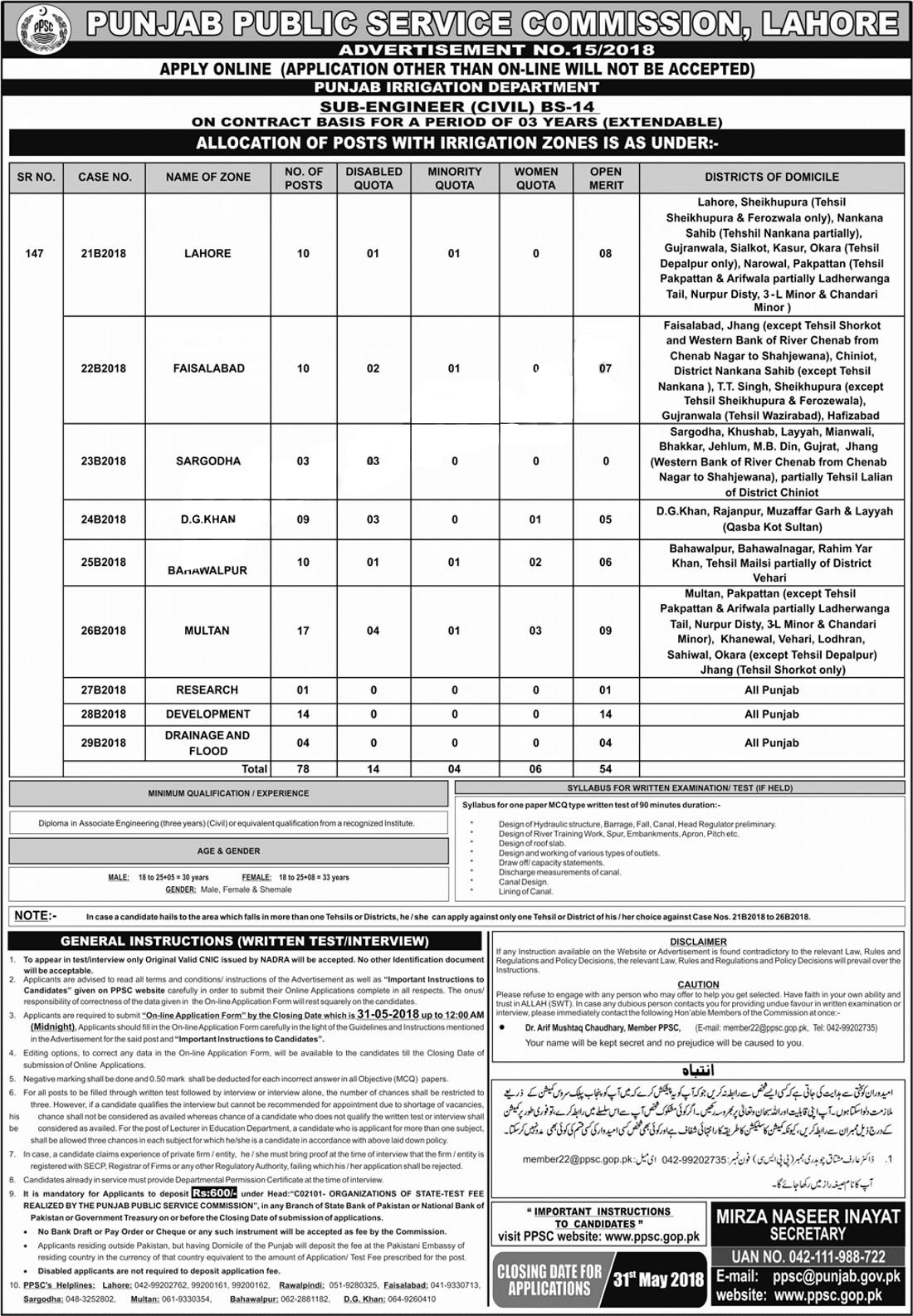 Jobs In Punjab Public Service Commission PPSC Advertisement No.15/2018