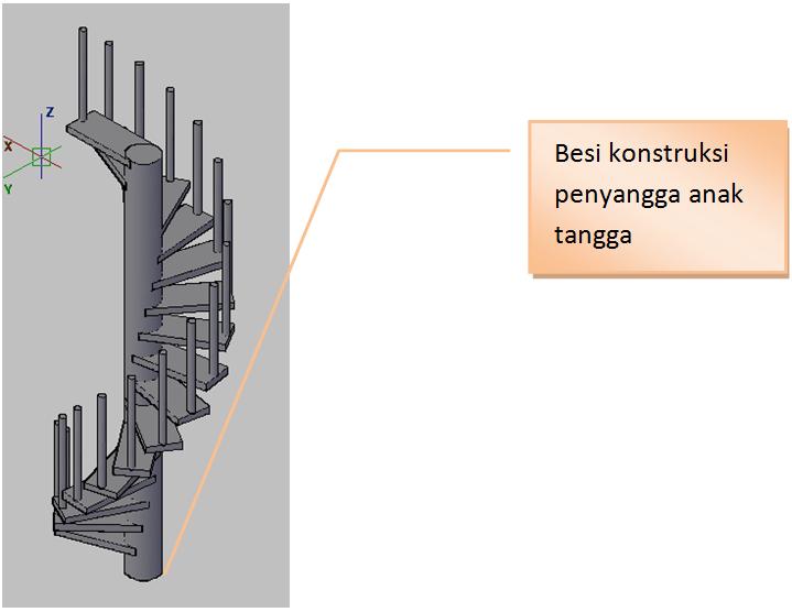 Desain Grafis and Interior: Menggambar Tangga Putar