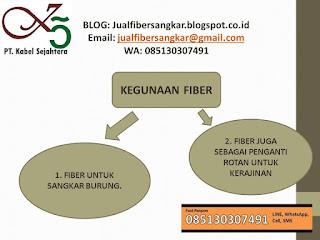 https://jualfibersangkar.blogspot.co.id/