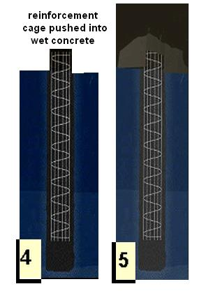 Steps of Piling operations
