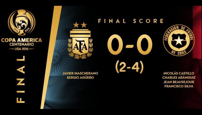 Hasil final Copa America Centenario 2016