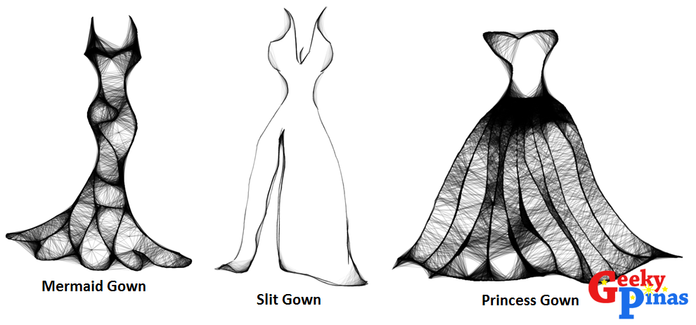 Types of Gowns that Suits Your Body Figure | Geeky Pinas