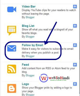 Email subscribe widget box blog me kaise lagaye