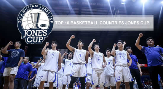 Top 10 Basketball Countries Jones Cup Tournament