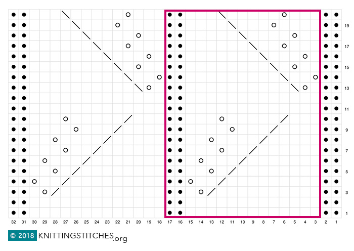 Overlapping Leaves Lace Knitting Stitch. Best Knit Lace Chart
