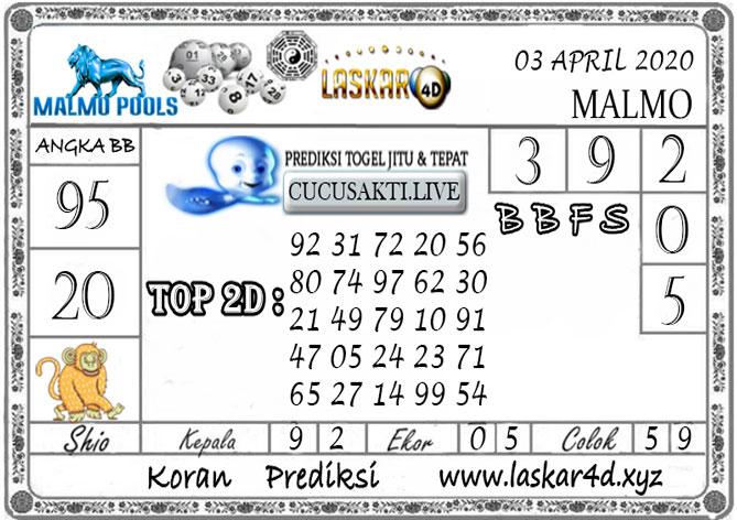 Prediksi Togel MALMO LASKAR4D 03APRIL 2020
