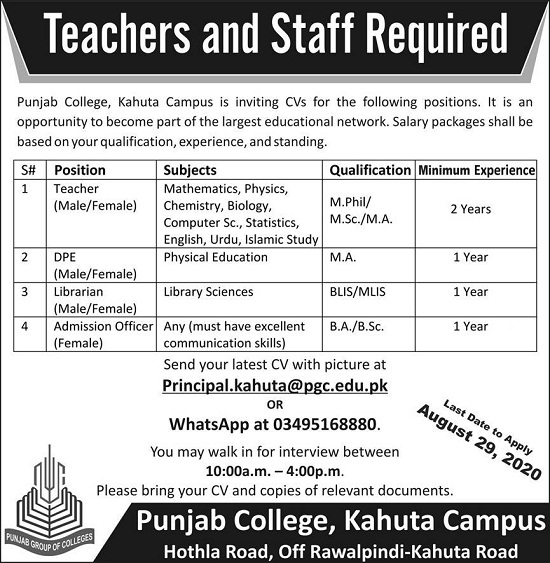 punjab-groupes-college-jobs-august-2020