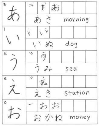 MENGENAL BAHASA JEPANG cara tulis huruf hiragana