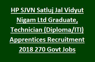 Himachal Pradesh SJVN Satluj Jal Vidyut Nigam Ltd Graduate, Technician (Diploma ITI) Apprentices Recruitment 2018 270 Govt Jobs