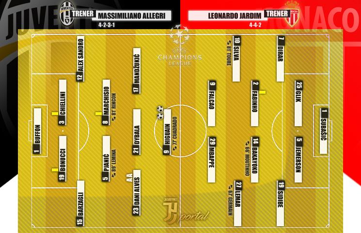 Liga prvaka 2016/17 / 1/2 finala / Monaco - Juventus 0:2 (0:1)